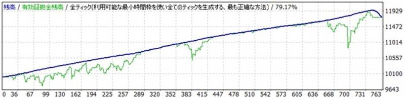Sengoku04