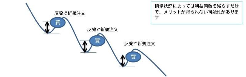 Sengoku14