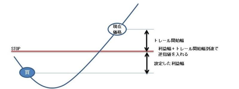 Sengoku16