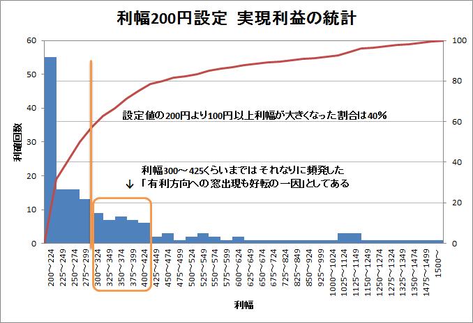 mt4-bitcon-graph