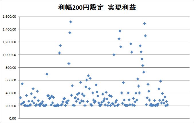 mt4-bitcon-graph2